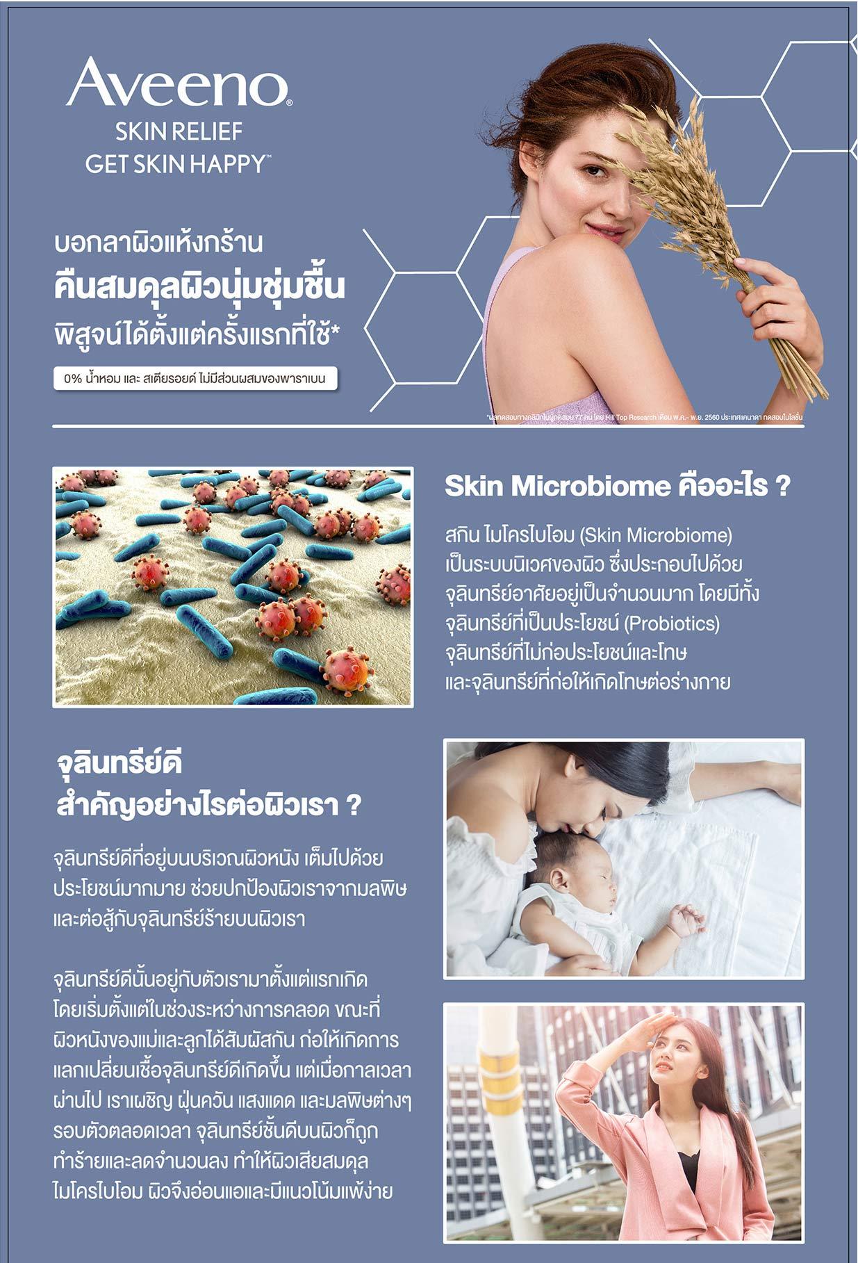 Skin Microbiome คืออะไร? สกิน ไมโครไบโอม (Skin Microbiome) เป็นระบบนิเวศของผิว ซึ่งประกอบไปด้วยจุลินทรีย์อาศัยอยู่เป็นจำนวนมาก โดยมีทั้งจุลินทรีย์ที่เป็นประโยชน์ (Probiotics) จุลินทรีย์ที่ไม่ก่อประโยชน์และโทษ และจุลินทรีย์ที่ก่อให้เกิดโทษต่อร่างกาย จุลินทรีย์ดี สำคัญอย่างไรต่อผิวเรา? จุลินทรีย์ดีที่อยู่บนบริเวณผิวหนัง เต็มไปด้วยประโยชน์มากมาย ช่วยปกป้องผิวเราจากมลพิษและต่อสู้กับจุลินทรีย์ร้ายบนผิวเรา จุลินทรีย์ดีนั้นอยู่กับตัวเรามาตั้งแต่แรกเกิด โดยเริ่มตั้งแต่ในช่วงระหว่างการคลอด ขณะที่ผิวหนังของแม่และลูกได้สัมผัสกัน ก่อให้เกิดการแลกเปลี่ยนเชื้อจุลินทรีย์ดีเกิดขึ้น แต่ เมื่อกาลเวลาผ่านไป เราเผชิญ ฝุ่นควัน แสงแดด และมลพิษต่างๆรอบตัวตลอดเวลา จุลินทรีย์ชั้นดีบนผิวก็ถูกทำร้ายและลดจำนวนลง ทำให้ผิวเสียสมดุลไมโครไบโอม ผิวจึงอ่อนแอและแพ้ง่าย